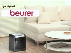 Air-Purifier-beurer-footer.jpg